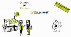 Erklärvideo von grün.power: Ökostrom ist nicht gleich Ökostrom